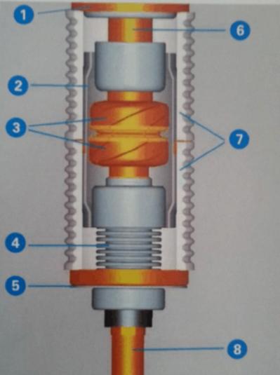 真空灭弧室的基本结构及工作原理
